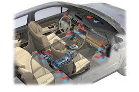 Por qu huele mal el aire acondicionado de mi coche for Mal olor aire acondicionado
